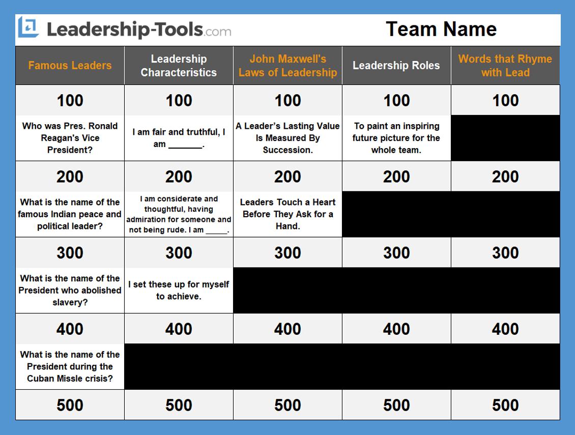 leadership jeopardy game