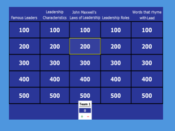 online version leadership jeopardy