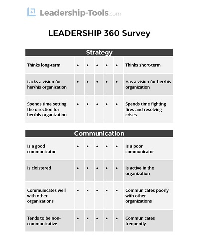Leadership  Degree Feedback  Free Tool