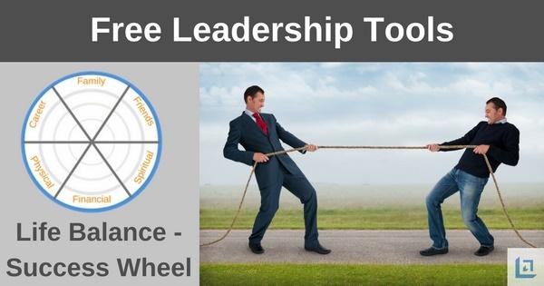 life balance success wheel